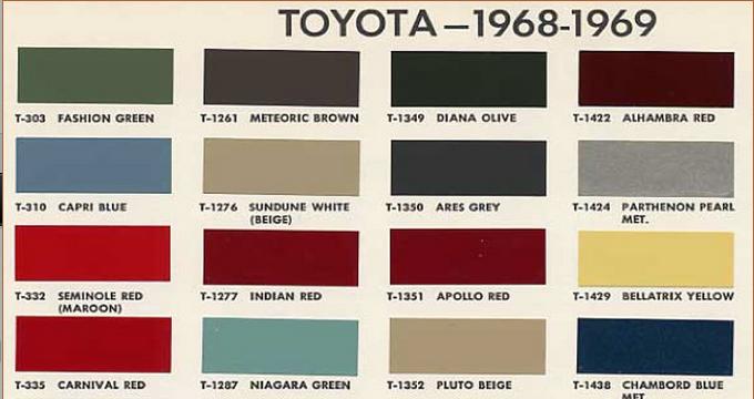 FJ40, FJ55, FJ60 Color Codes for Painting Your Land Cruiser